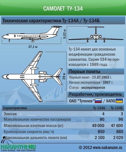 Самолет Ту-134 технические характеристики|Фото: Накануне.RU