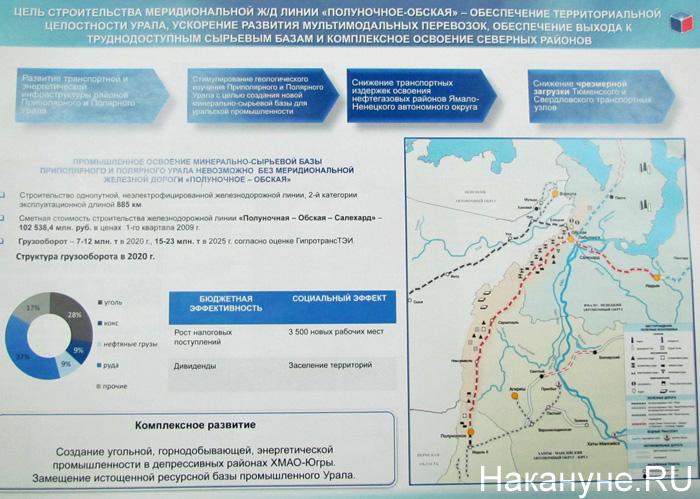 стратегия Корпорации Развития|Фото: Накануне.RU